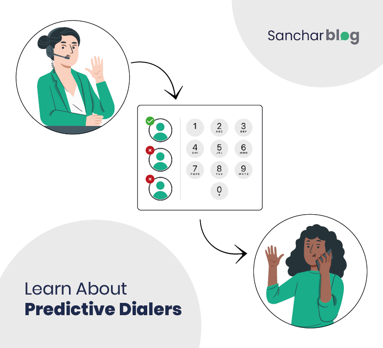 Learn About Predictive Dialers