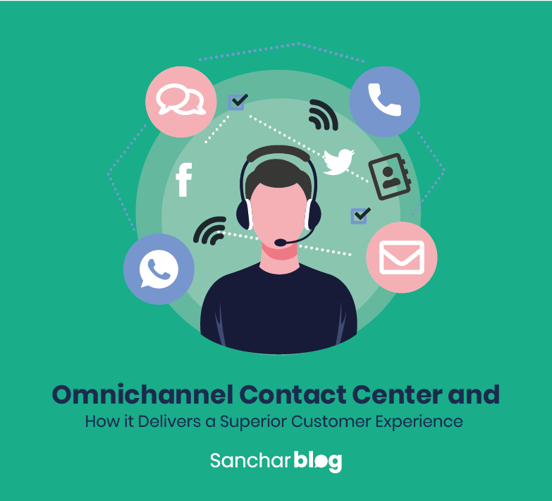 Omnichannel Contact Center Software