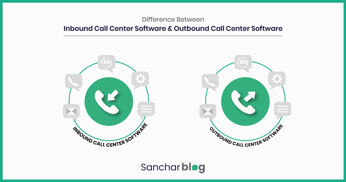 Difference Between Inbound Call Center Software Outbound Call Center Software